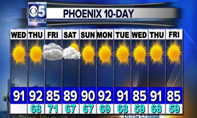 Phoenix forecast.