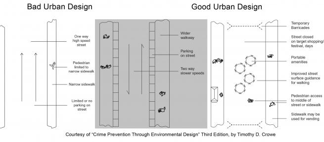 Urban Design for Making streets safer.